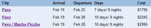 peru schedule