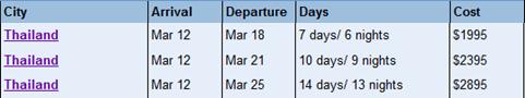 thailand tour schedule